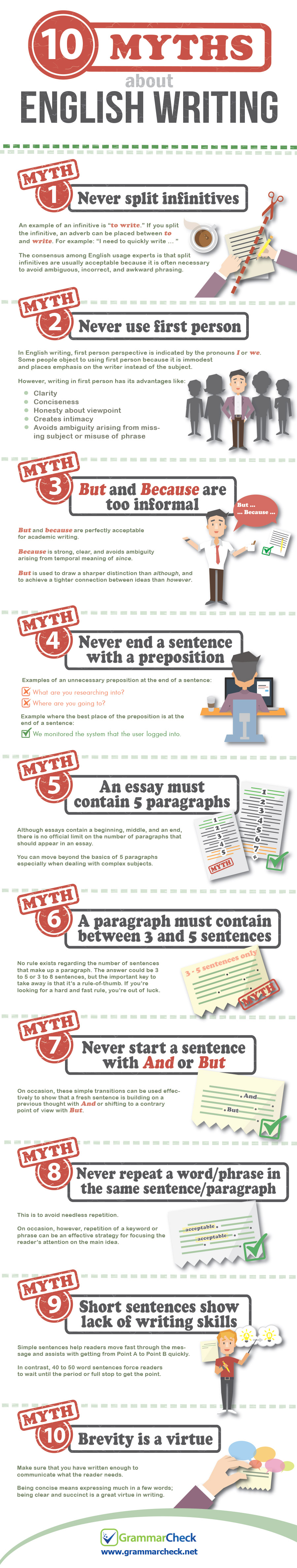 10 Myths about English Writing (Infographic)