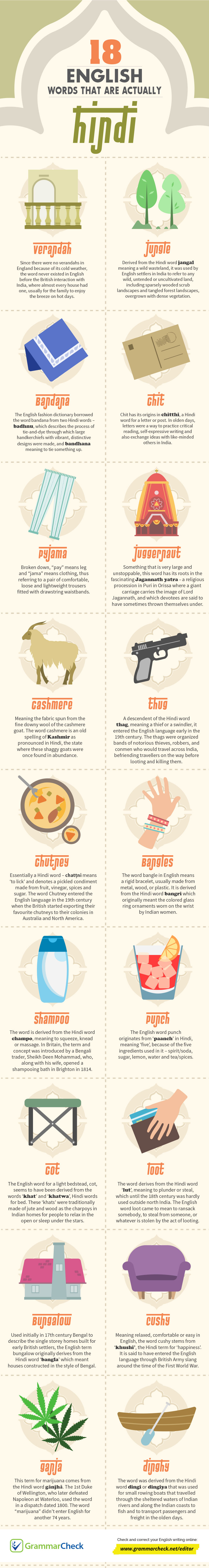18 English Words That Are Actually Hindi (Infographic)