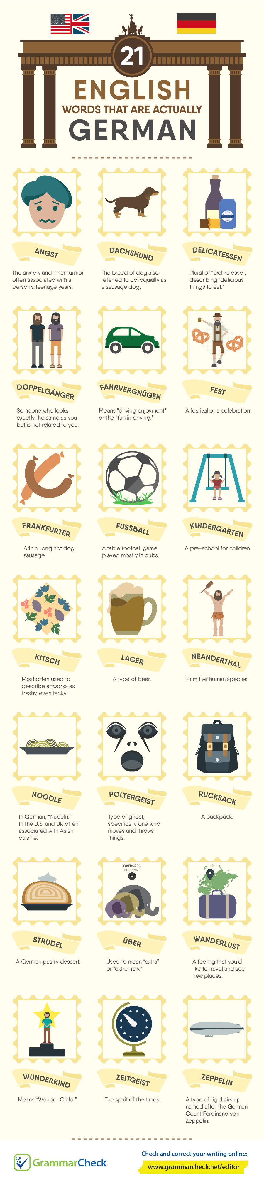 20 English Words That Are Actually German Infographic