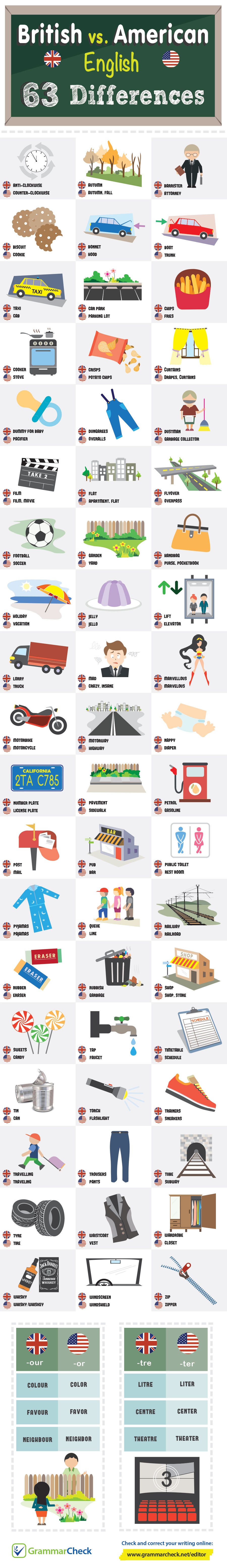 british-vs-american-english-infographic.