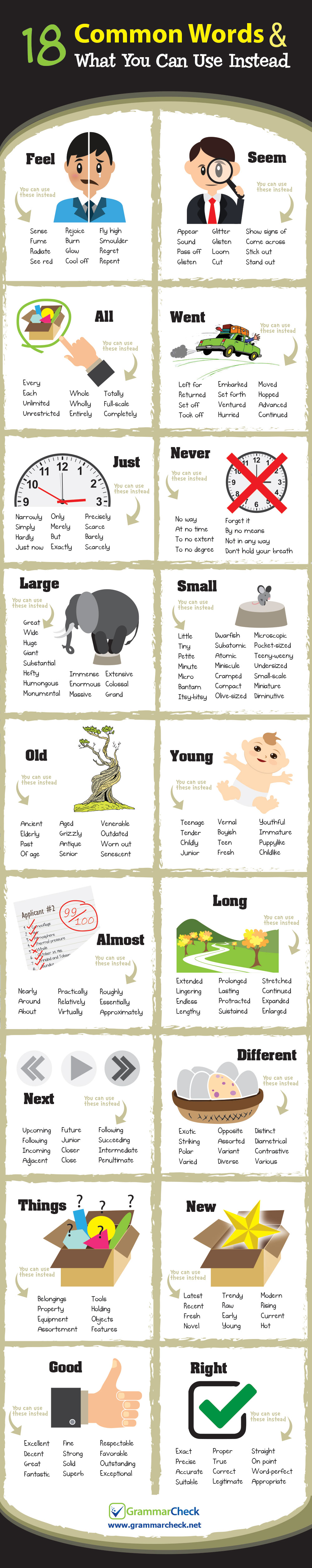 18 Common Words and What You Can Use Instead - Here are more than 700 alternative ways to express 18 common words. Spice up your writing with these fantastic alternative words!
