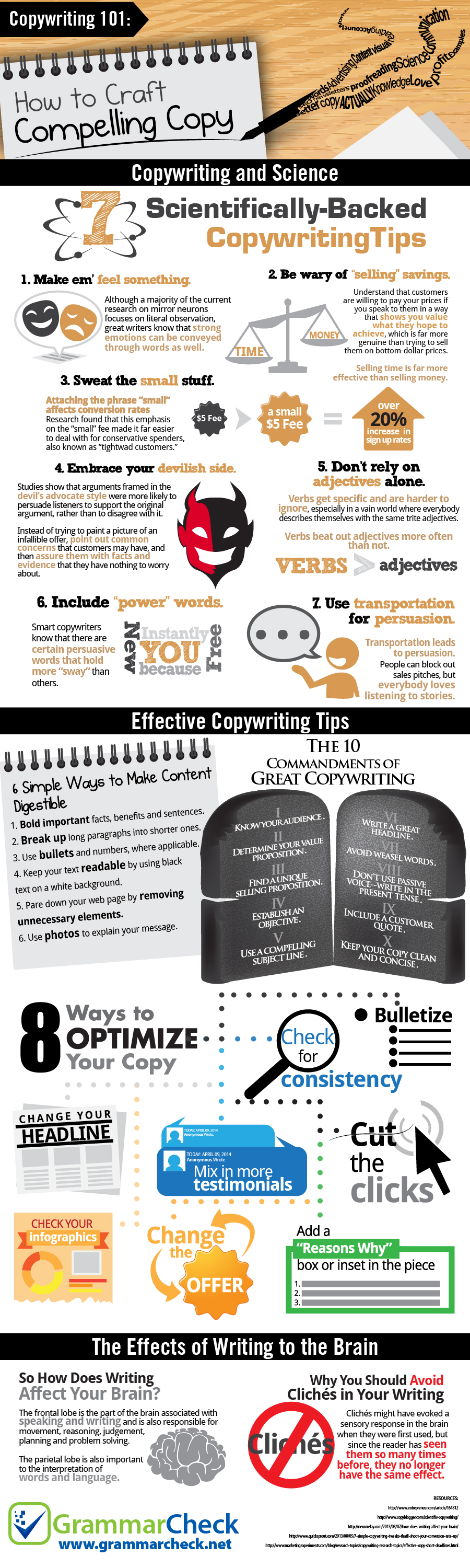 Copywriting 101: How to Write Compelling Copy (Infographic)