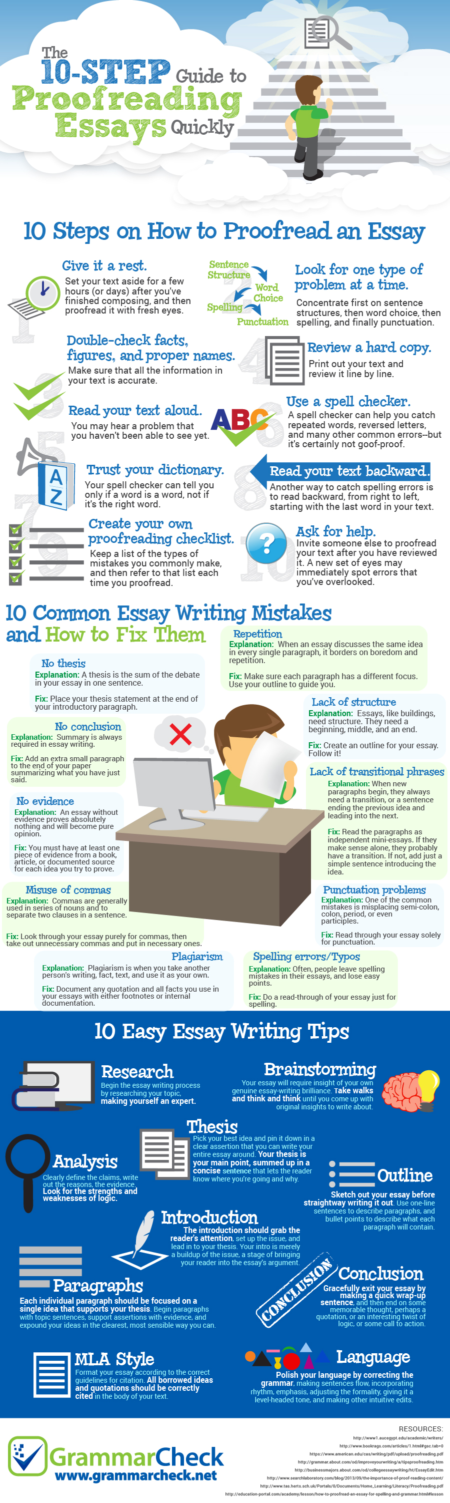 the 10 step guide to proofreading essays quickly infographic