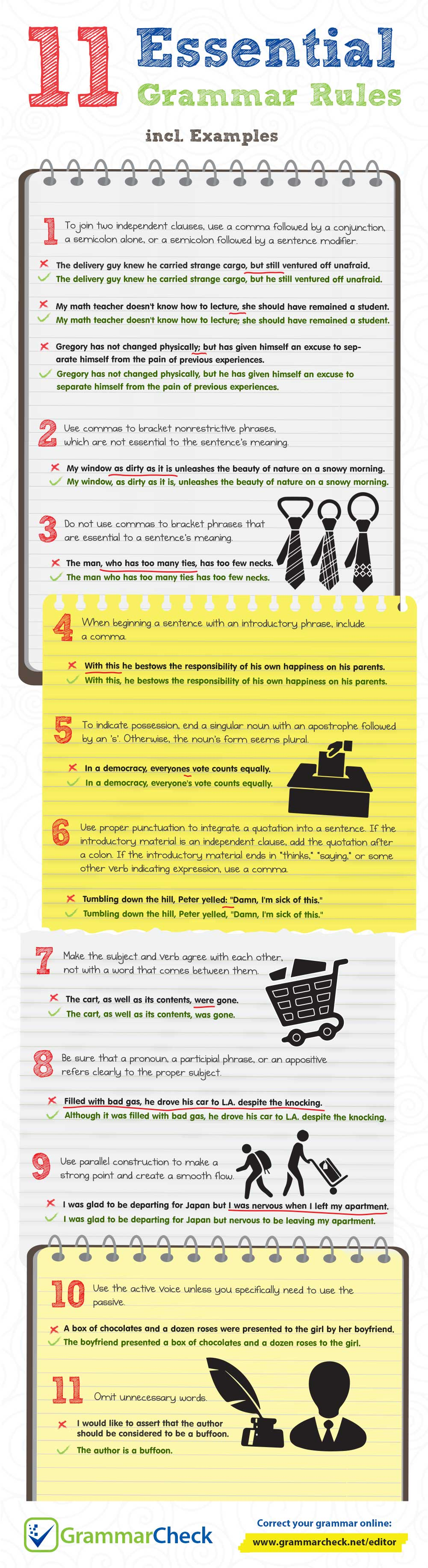 11 Essential Grammar Rules Incl Examples Infographic