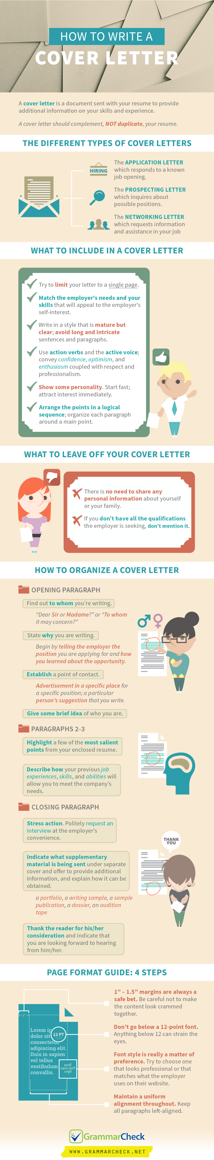 How to write a cover letter step by step infographic for Do recruiters read cover letters