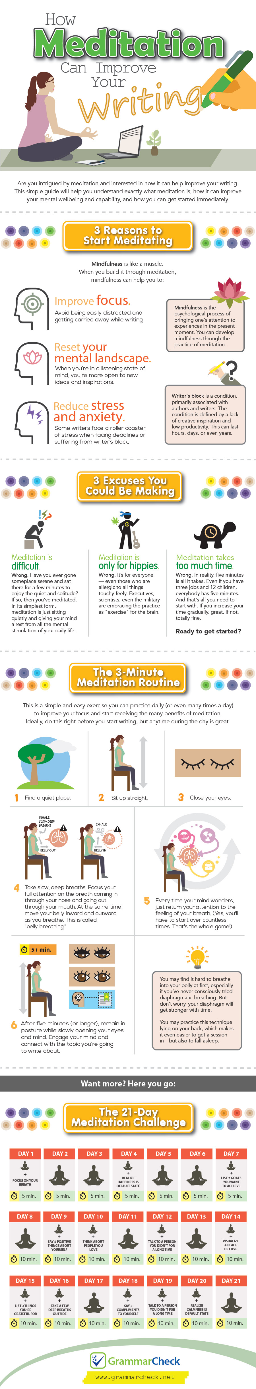 How Meditation Can Improve Your Writing (Infographic)