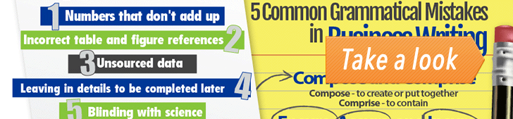 Top 10 Common Business Writing Blunders & 5 Everyday Grammatical Mistakes (Infographic) post image