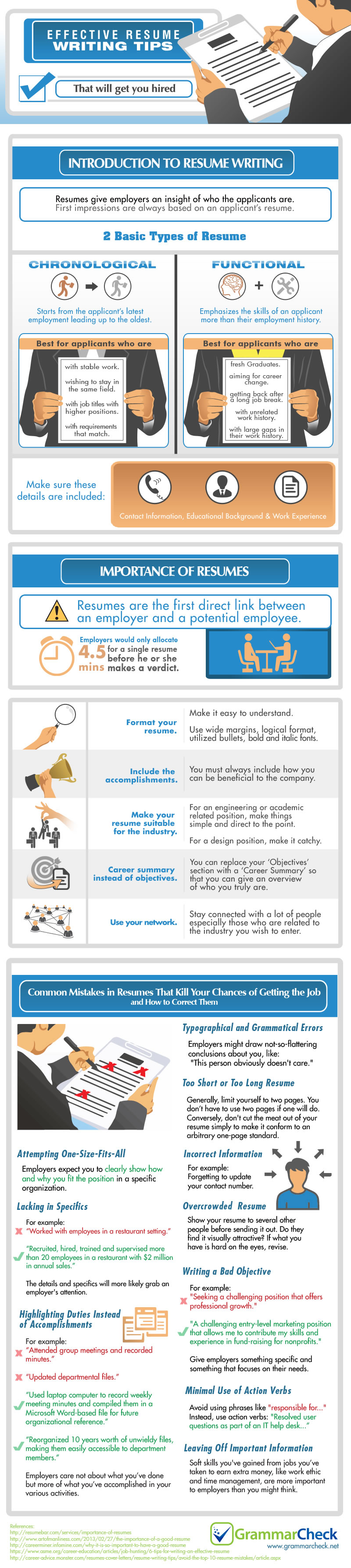Effective Resume Writing Tips Infographic