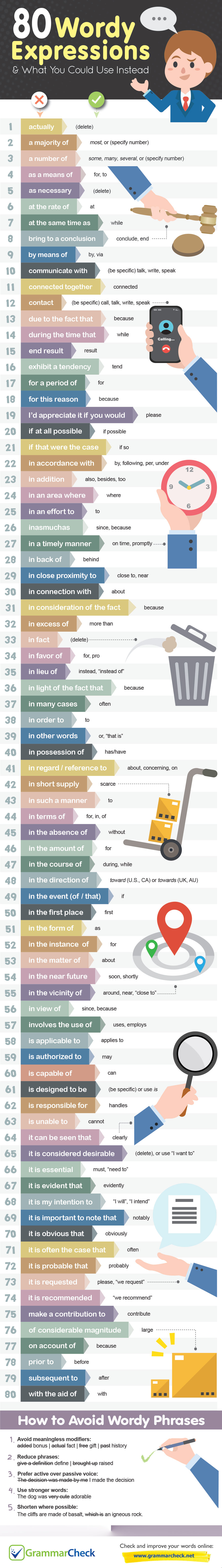 80 Wordy Expressions & What You Could Use Instead (Infographic)