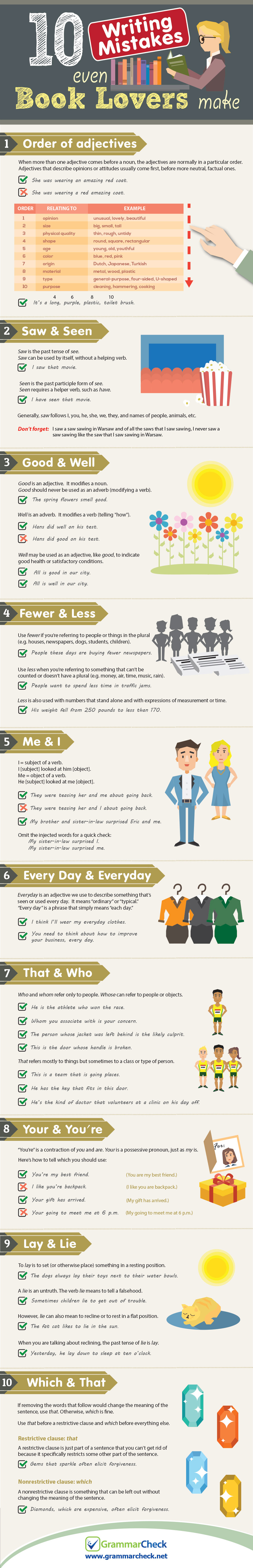 10 Writing Mistakes Even Book Lovers Make (Infographic)